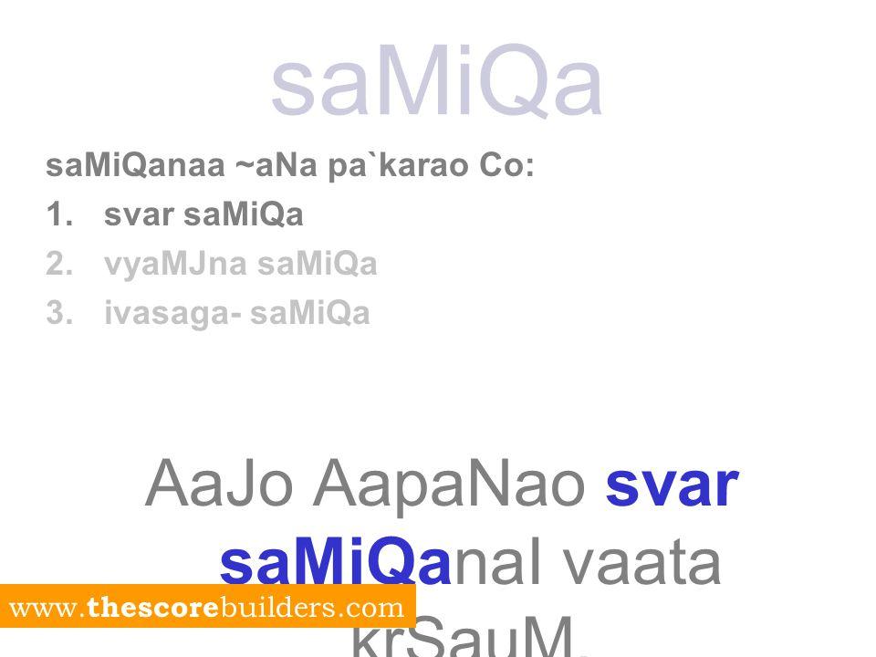 saMiQa saMiQanaa ~aNa pa`karao Co: 1.svar saMiQa 2.vyaMJna saMiQa 3.ivasaga- saMiQa AaJo AapaNao svar saMiQanaI vaata krSauM.
