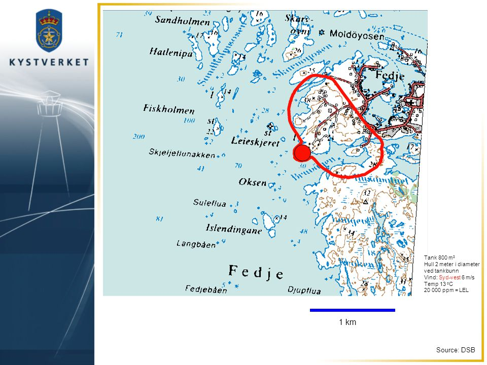 1 km Tank 800 m 3 Hull 2 meter i diameter ved tankbunn Vind: Syd-vest 6 m/s Temp 13 o C 20 000 ppm = LEL Source: DSB