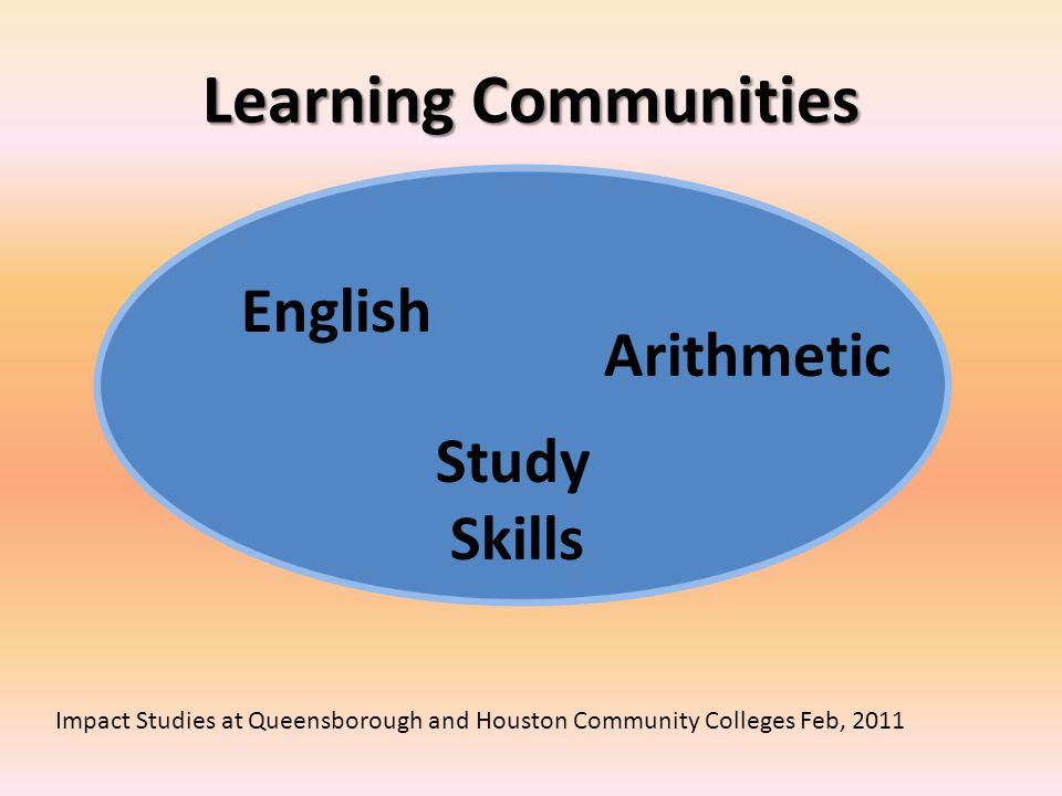 Learning Communities Arithmetic English Study Skills Impact Studies at Queensborough and Houston Community Colleges Feb, 2011
