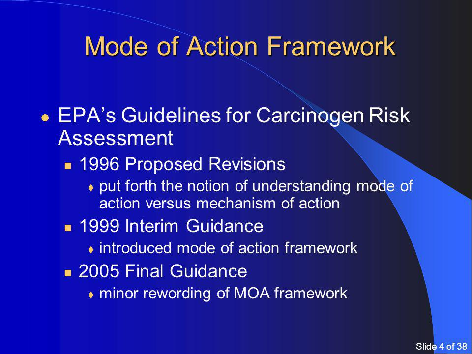 Slide 4 of 38 Mode of Action Framework EPA's Guidelines for Carcinogen Risk Assessment 1996 Proposed Revisions  put forth the notion of understanding mode of action versus mechanism of action 1999 Interim Guidance  introduced mode of action framework 2005 Final Guidance  minor rewording of MOA framework