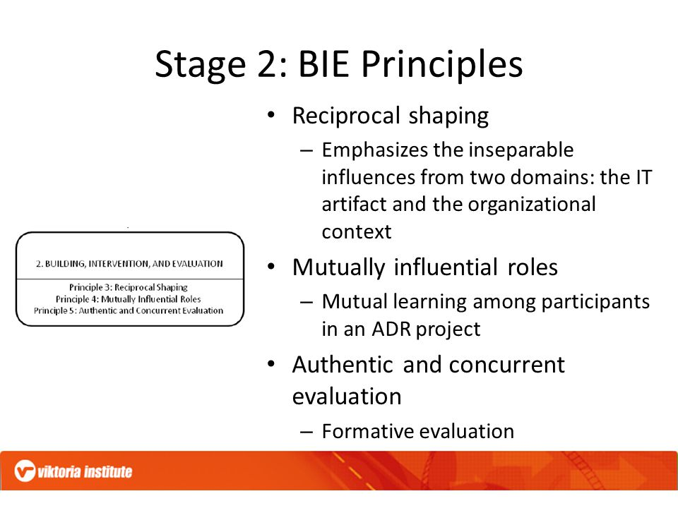 Stage 2: BIE Principles Reciprocal shaping – Emphasizes the inseparable influences from two domains: the IT artifact and the organizational context Mutually influential roles – Mutual learning among participants in an ADR project Authentic and concurrent evaluation – Formative evaluation