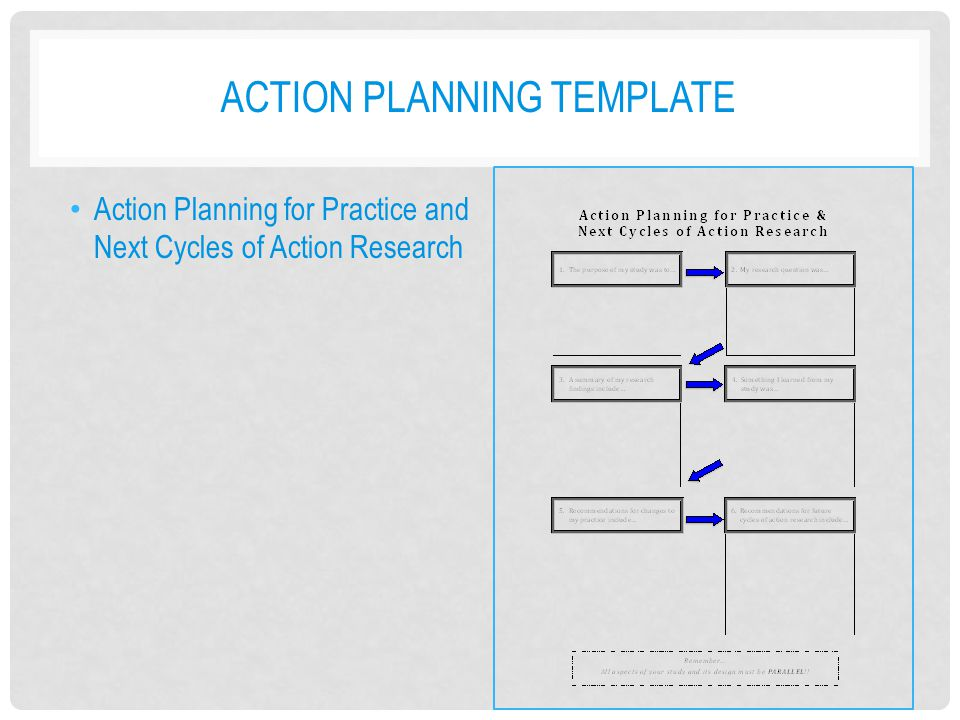 ACTION PLANNING TEMPLATE Action Planning for Practice and Next Cycles of Action Research