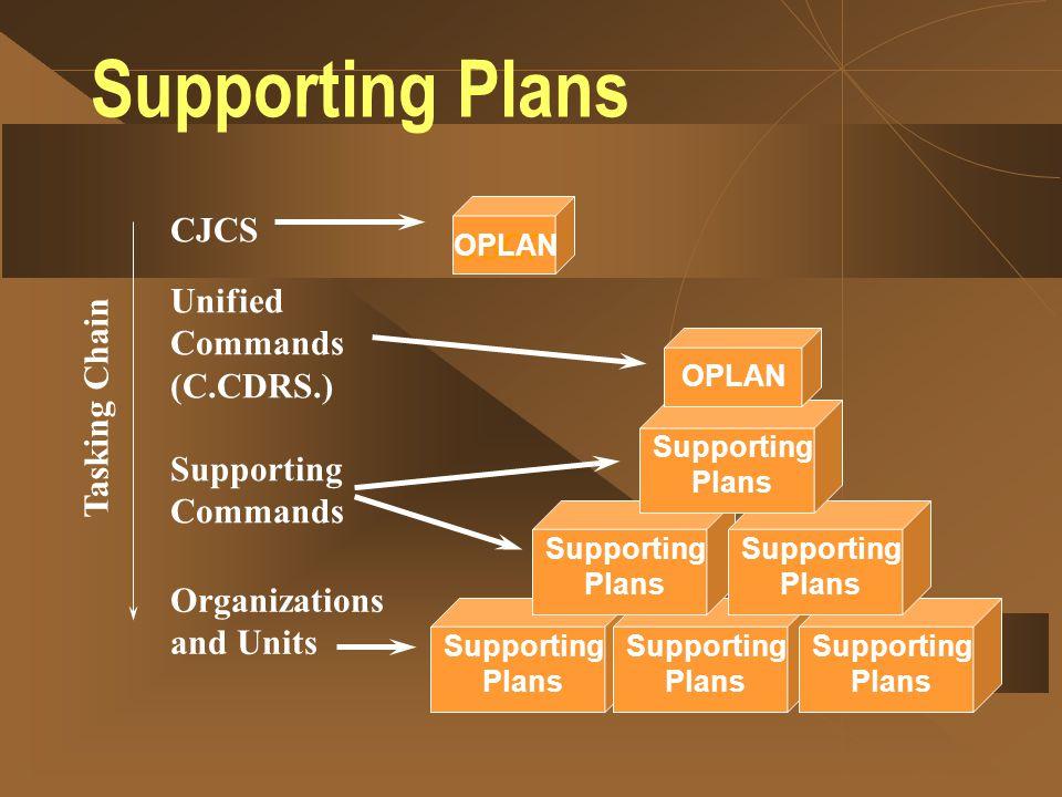 9 Initiation Concept Development Plan Development Plan Review Supporting Plan Crisis CONPLAN Functional Plan ExpandModify No Plan Develop Deliberate P