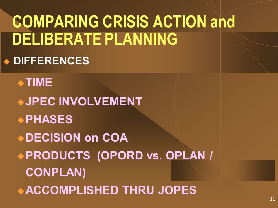 Supporting Plans CJCS JSCP Unified Commands (C.CDRS.) Supporting Commands Organizations and Units Supporting Plans Supporting Plans Supporting Plans S