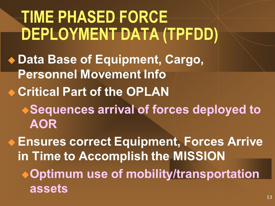 12 JOINT OPERATIONAL PLANNING and EXECUTION SYSTEM (JOPES)  Foundation for National and Theater Command and Control  ADP System to satisfy info need