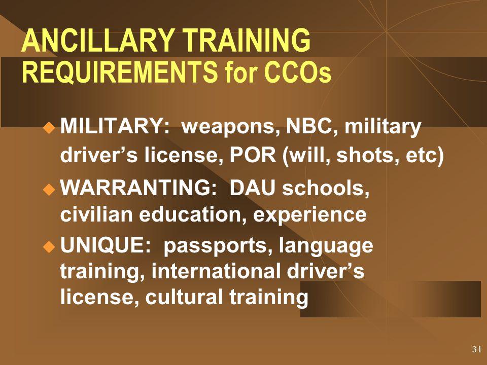 Prior to Deployment  Understand Mission, Determine Customers, & Identify Requirements u OPLAN u LOG/ENGR Estimates u CCSP u Contracting Command Struc
