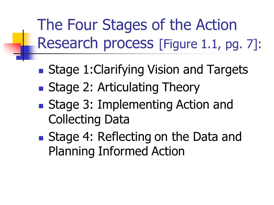 The Four Stages of the Action Research process [Figure 1.1, pg.