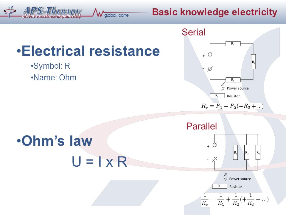 Electrical resistance Symbol: R Name: Ohm Ohm's law U = I x R Serial Parallel Basic knowledge electricity