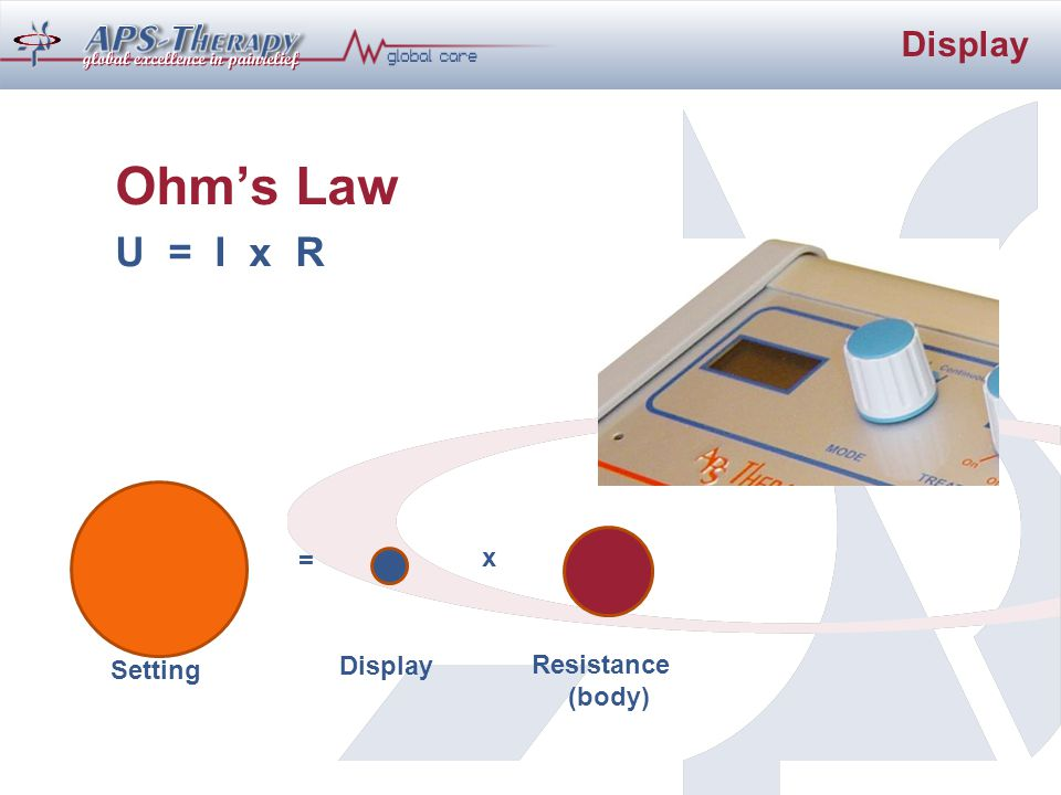 Display Ohm's Law U = I x R = x Setting Display Resistance (body)