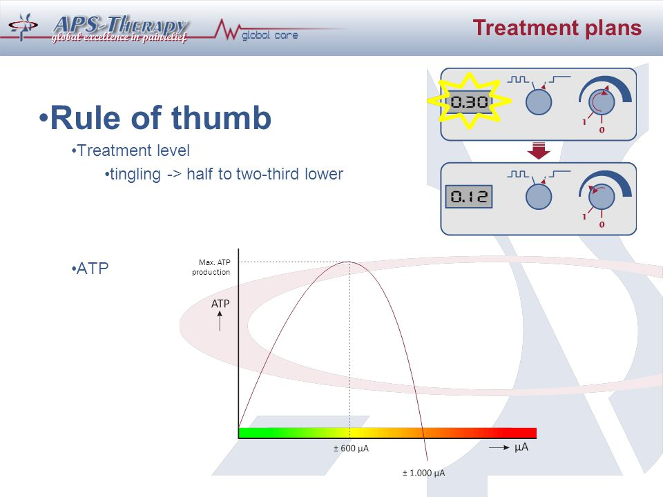 Treatment plans Rule of thumb Treatment level tingling -> half to two-third lower ATP Max.