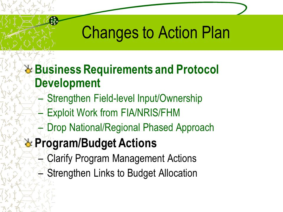 Changes to Action Plan Business Requirements and Protocol Development –Strengthen Field-level Input/Ownership –Exploit Work from FIA/NRIS/FHM –Drop Na