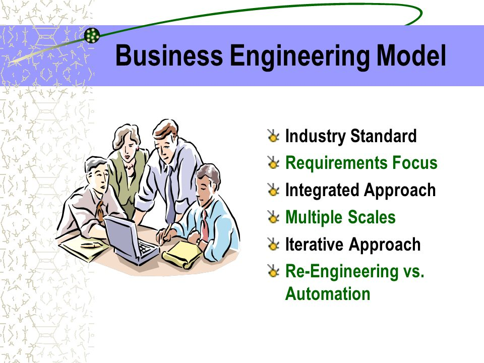 Business Engineering Model Industry Standard Requirements Focus Integrated Approach Multiple Scales Iterative Approach Re-Engineering vs. Automation