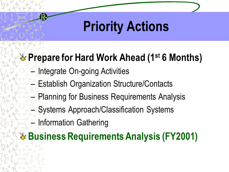 Priority Actions Prepare for Hard Work Ahead (1 st 6 Months) –Integrate On-going Activities –Establish Organization Structure/Contacts –Planning for B