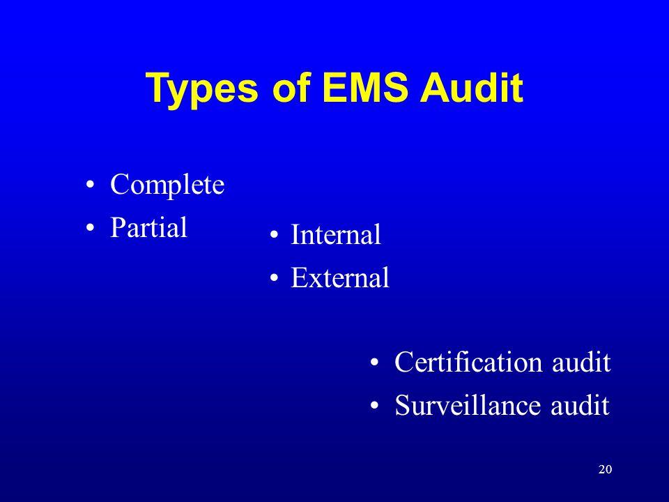 20 Types of EMS Audit Complete Partial Certification audit Surveillance audit Internal External