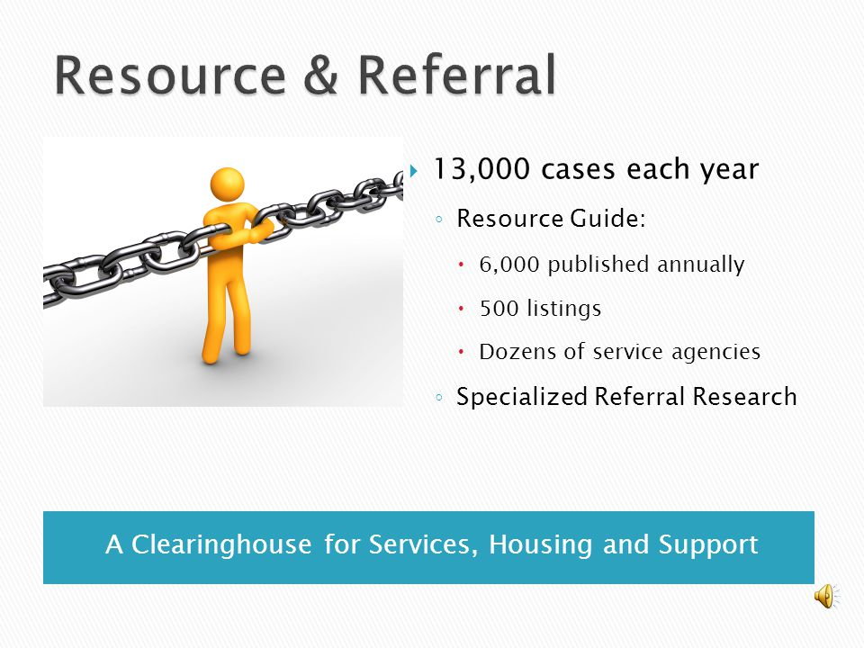 A Clearinghouse for Services, Housing and Support  13,000 cases each year ◦ Resource Guide:  6,000 published annually  500 listings  Dozens of service agencies ◦ Specialized Referral Research