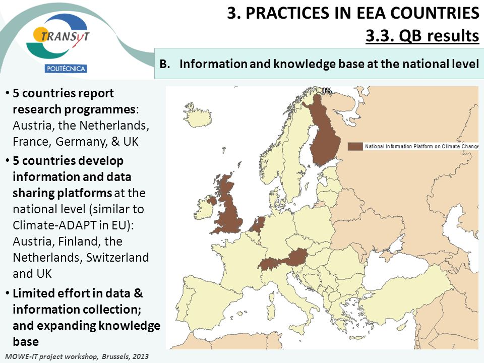3. PRACTICES IN EEA COUNTRIES 3.3.