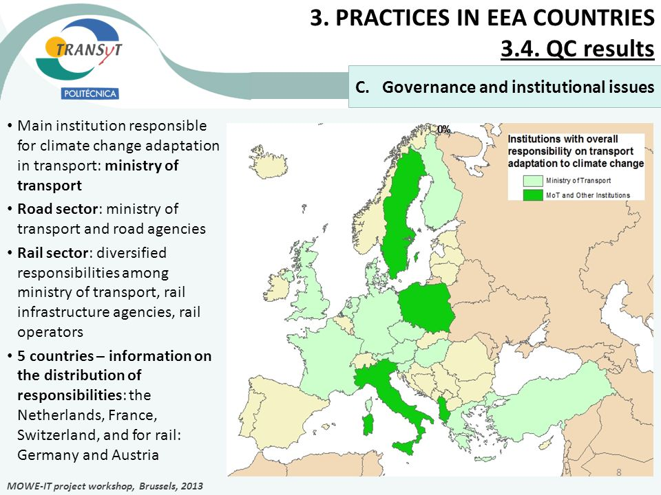 3. PRACTICES IN EEA COUNTRIES 3.4. QC results C.