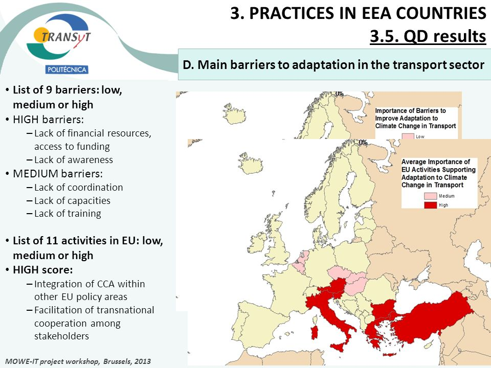 3. PRACTICES IN EEA COUNTRIES 3.5. QD results D.