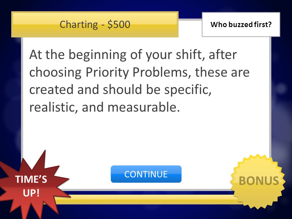 Charting - $400 Upper case or capital letters CORRECT INCORRECT