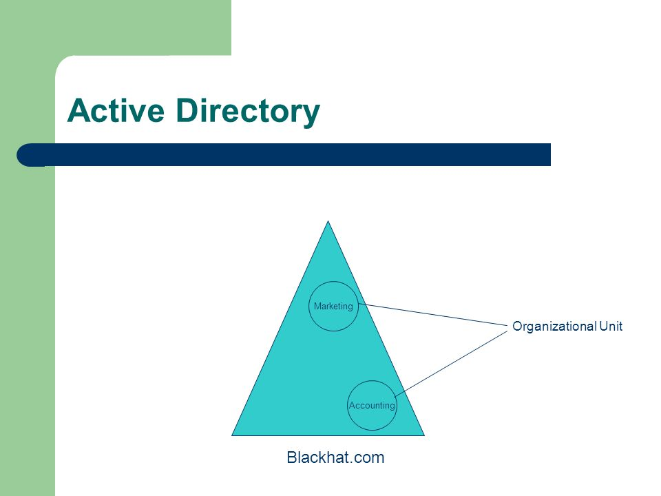 Active Directory Replication – Multi Mastered – Tracks meta-data – Different based on whether intra-site or inter-site Intra-site is simple, and not very configurable Inter-site can use RPC or SMTP – Not all data is replicated For instance, user last logon time – Replicates attributes, not entire objects