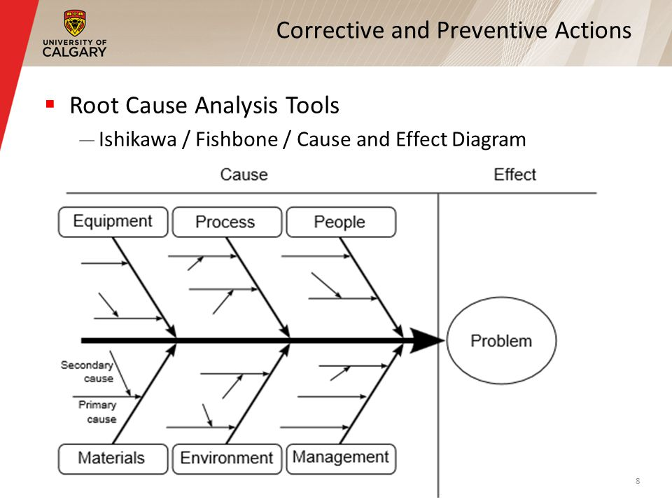 Corrective and Preventive Actions  Root Cause Analysis Tools — Ishikawa / Fishbone / Cause and Effect Diagram 8