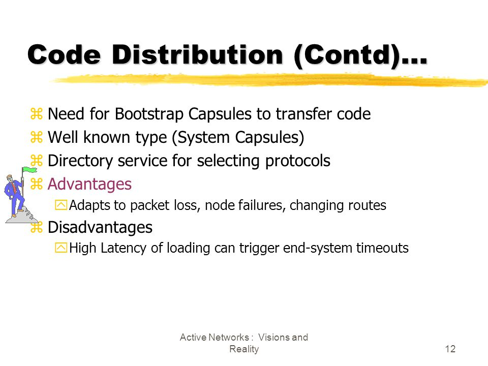 Active Networks : Visions and Reality12 Code Distribution (Contd)...