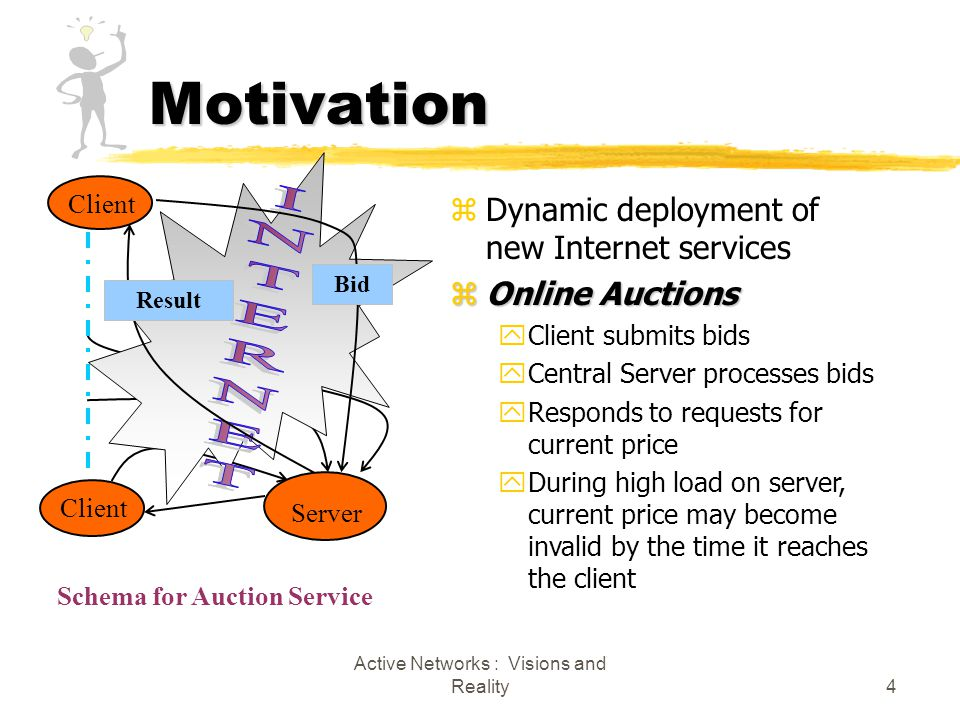 Active Networks : Visions and Reality4 Server Client Bid Result Client zDynamic deployment of new Internet services zOnline Auctions yClient submits bids yCentral Server processes bids yResponds to requests for current price yDuring high load on server, current price may become invalid by the time it reaches the client Schema for Auction Service Motivation