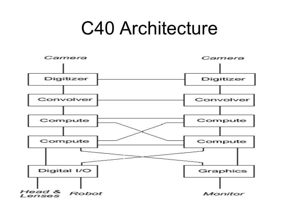 C40 Architecture