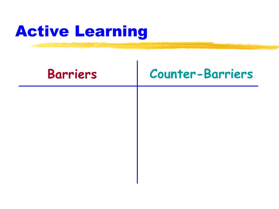Active Learning BarriersCounter-Barriers