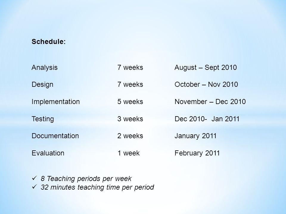 Schedule: Analysis7 weeksAugust – Sept 2010 Design7 weeksOctober – Nov 2010 Implementation5 weeksNovember – Dec 2010 Testing3 weeksDec 2010- Jan 2011