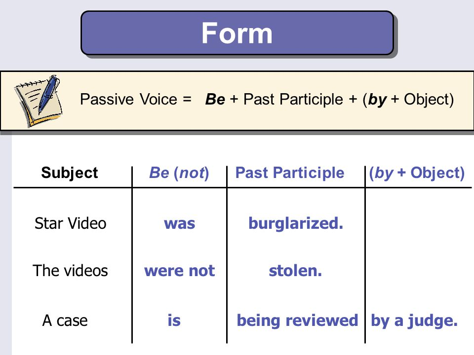 Be (not)Past Participle(by + Object) Star Videowasburglarized. A caseisbeing reviewedby a judge. The videoswere notstolen. Subject Passive Voice = Be