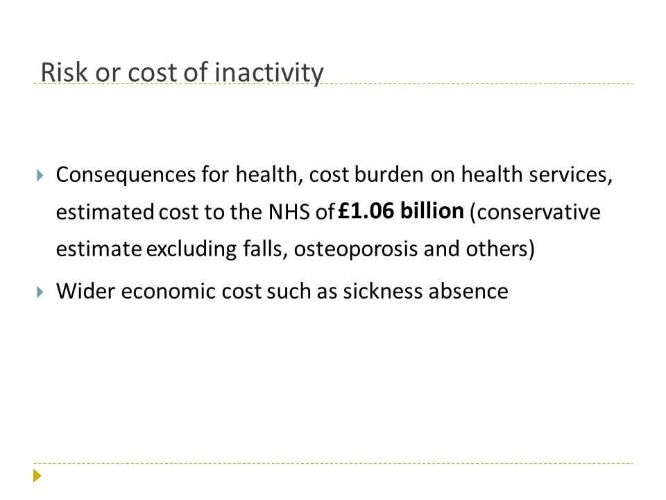 Risk or cost of inactivity  Consequences for health, cost burden on health services, estimated cost to the NHS of £1.06 billion (conservative estimat