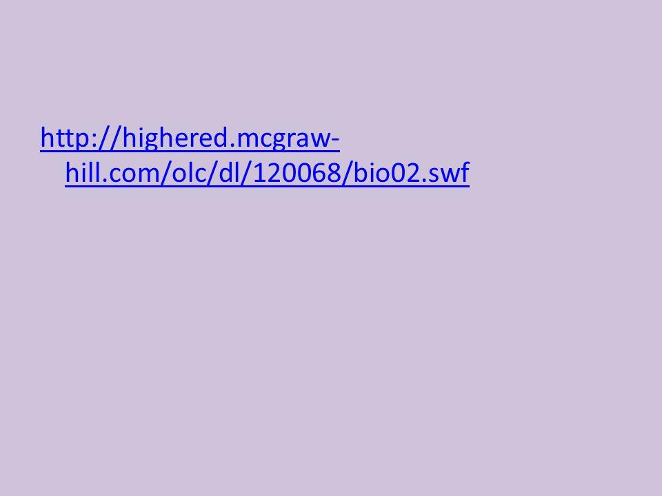 http://highered.mcgraw- hill.com/olc/dl/120068/bio02.swf