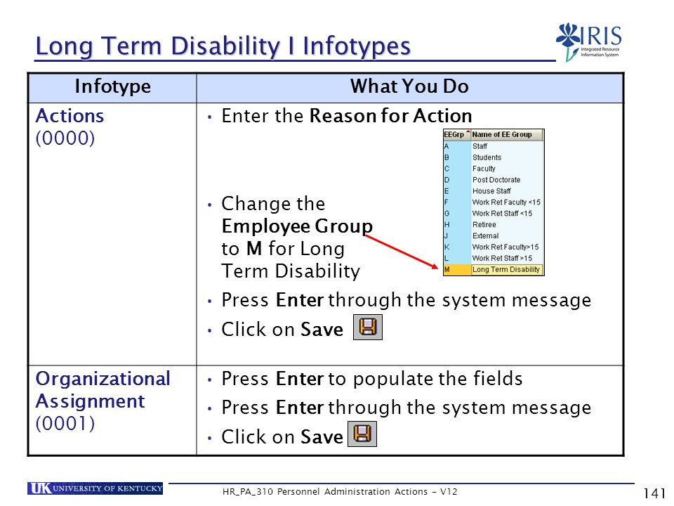 141 HR_PA_310 Personnel Administration Actions - V12 Long Term Disability I Infotypes InfotypeWhat You Do Actions (0000) Enter the Reason for Action Change the Employee Group to M for Long Term Disability Press Enter through the system message Click on Save Organizational Assignment (0001) Press Enter to populate the fields Press Enter through the system message Click on Save