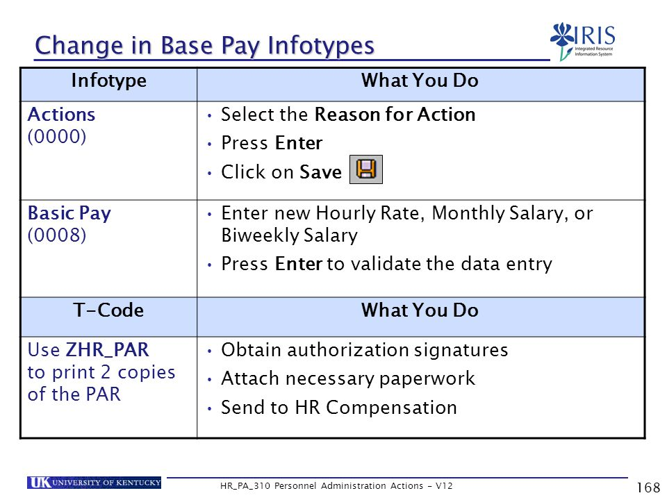 168 HR_PA_310 Personnel Administration Actions - V12 Change in Base Pay Infotypes InfotypeWhat You Do Actions (0000) Select the Reason for Action Press Enter Click on Save Basic Pay (0008) Enter new Hourly Rate, Monthly Salary, or Biweekly Salary Press Enter to validate the data entry T-CodeWhat You Do Use ZHR_PAR to print 2 copies of the PAR Obtain authorization signatures Attach necessary paperwork Send to HR Compensation