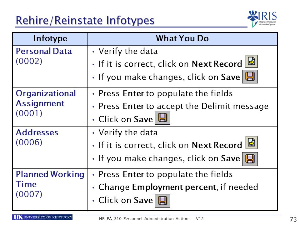 73 HR_PA_310 Personnel Administration Actions - V12 Rehire/Reinstate Infotypes InfotypeWhat You Do Personal Data (0002) Verify the data If it is correct, click on Next Record If you make changes, click on Save Organizational Assignment (0001) Press Enter to populate the fields Press Enter to accept the Delimit message Click on Save Addresses (0006) Verify the data If it is correct, click on Next Record If you make changes, click on Save Planned Working Time (0007) Press Enter to populate the fields Change Employment percent, if needed Click on Save