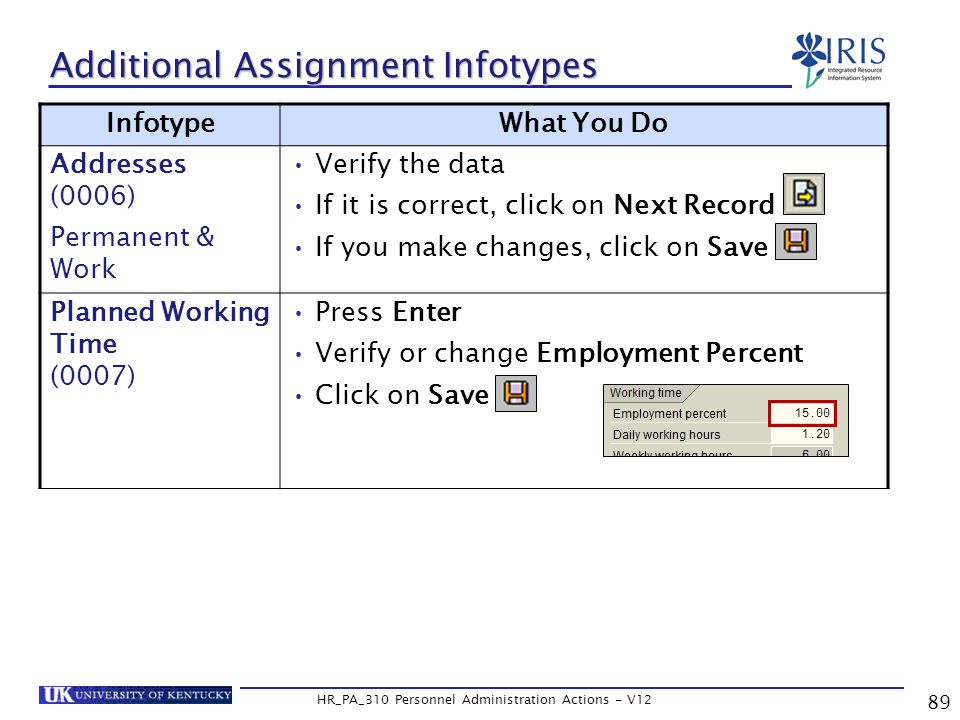 89 HR_PA_310 Personnel Administration Actions - V12 Additional Assignment Infotypes InfotypeWhat You Do Addresses (0006) Permanent & Work Verify the data If it is correct, click on Next Record If you make changes, click on Save Planned Working Time (0007) Press Enter Verify or change Employment Percent Click on Save