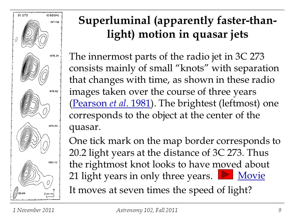 1 November 2011Astronomy 102, Fall 20119 Superluminal (apparently faster-than- light) motion in quasar jets The innermost parts of the radio jet in 3C