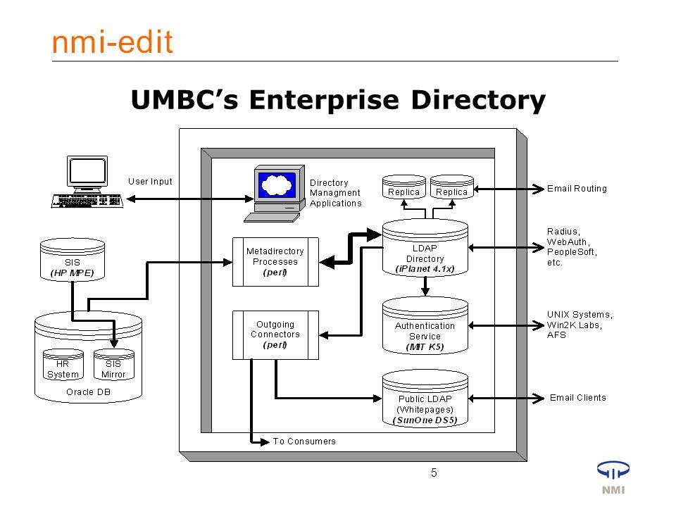 5 UMBC's Enterprise Directory