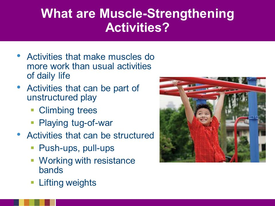 What are Muscle-Strengthening Activities.