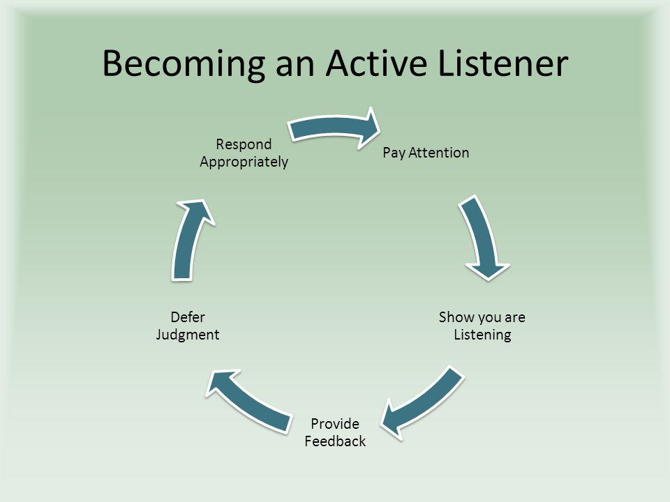 Becoming an Active Listener Pay Attention Show you are Listening Provide Feedback Defer Judgment Respond Appropriately