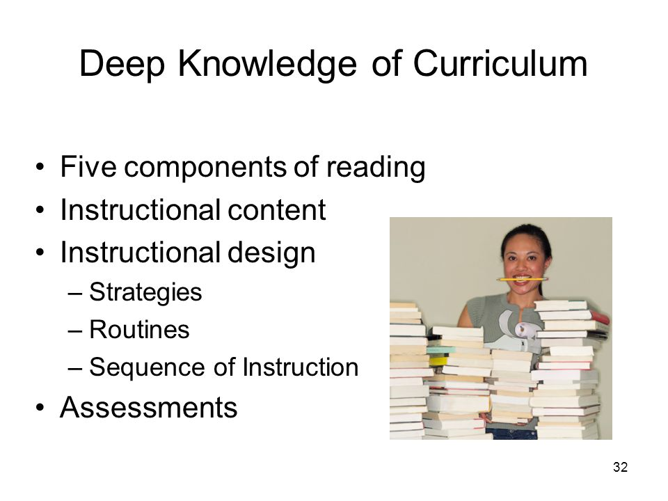 32 Deep Knowledge of Curriculum Five components of reading Instructional content Instructional design –Strategies –Routines –Sequence of Instruction A