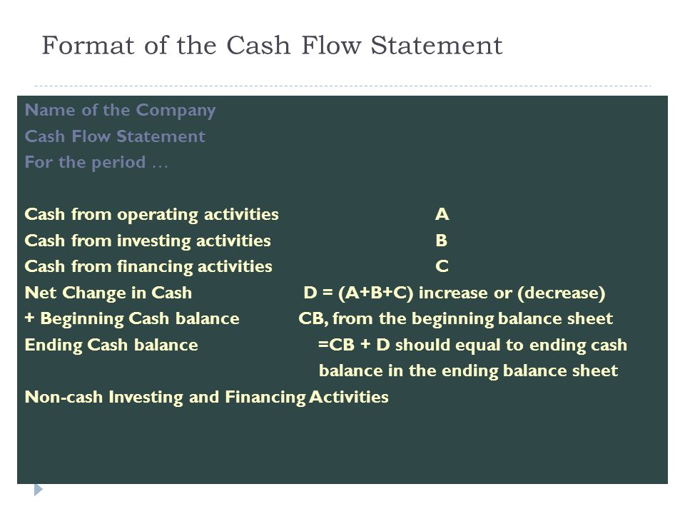 Format of the Cash Flow Statement Name of the Company Cash Flow Statement For the period … Cash from operating activities A Cash from investing activi