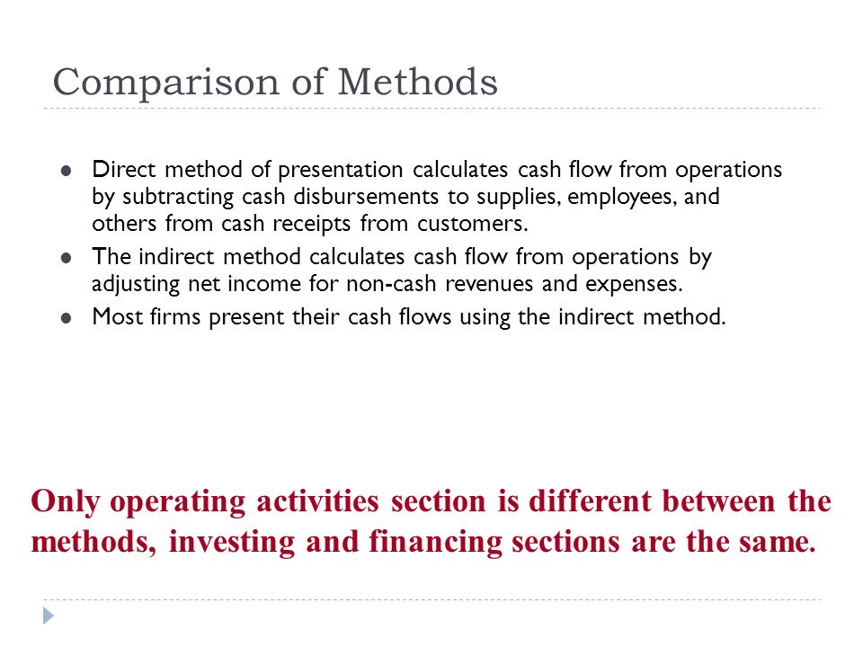 Comparison of Methods Direct method of presentation calculates cash flow from operations by subtracting cash disbursements to supplies, employees, and