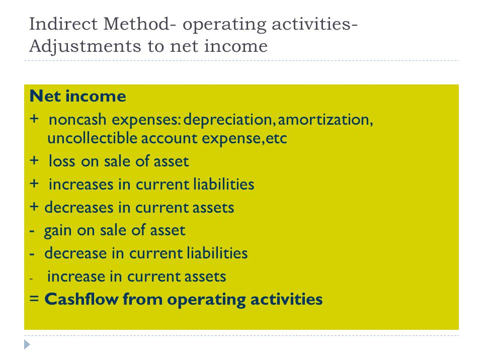 Indirect Method- operating activities- Adjustments to net income Net income + noncash expenses: depreciation, amortization, uncollectible account expe
