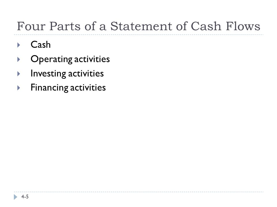Four Parts of a Statement of Cash Flows 4-5  Cash  Operating activities  Investing activities  Financing activities