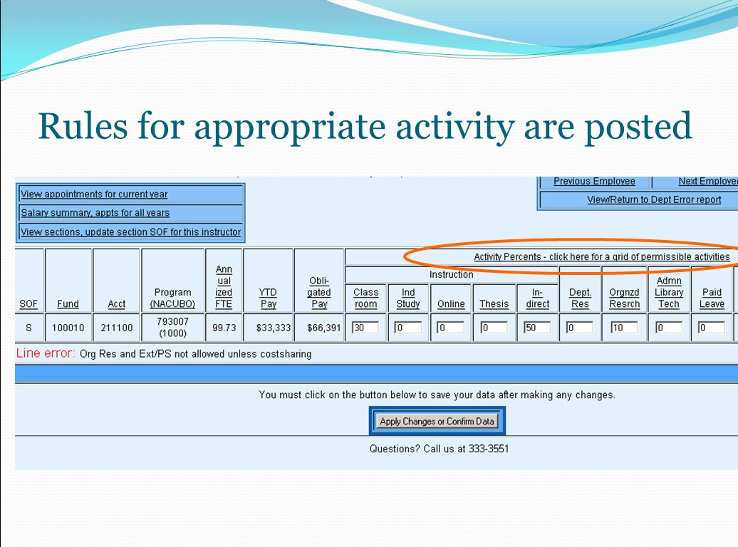 What Activities can be entered. Activities are restricted by the type of pay.
