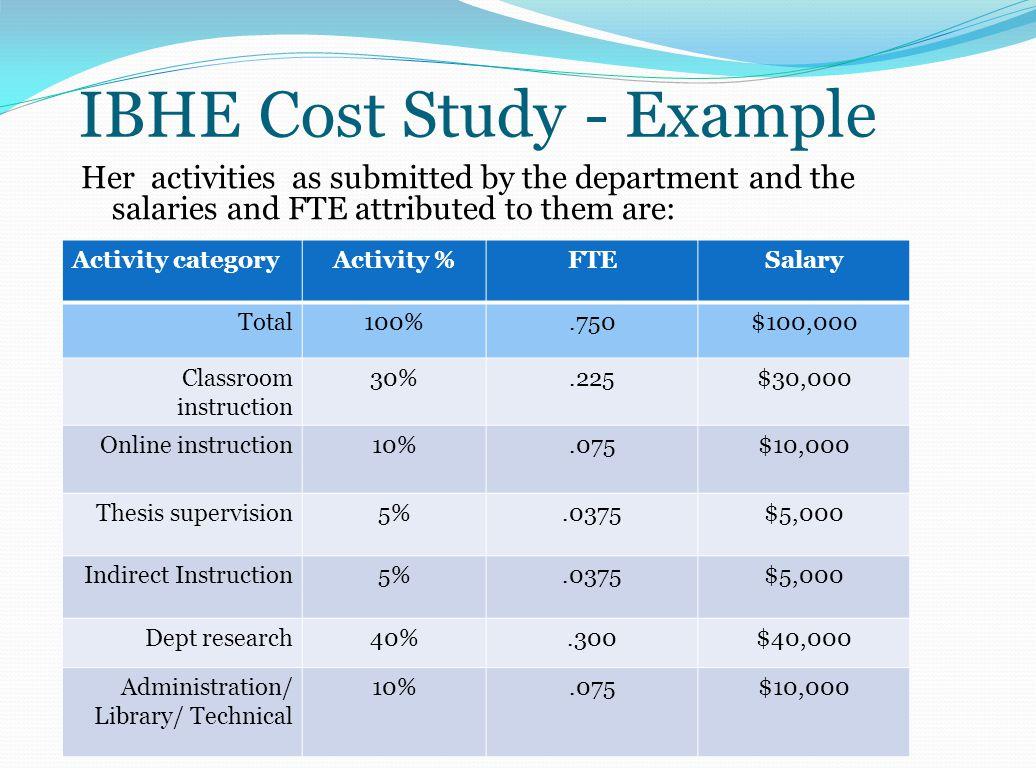 IBHE Cost Study - Example Prof.