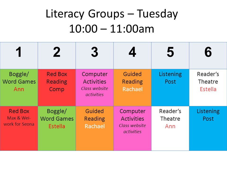 Literacy Groups – Wednesday 10:00am – 11:00pm 123456 Writing – how to/ Procedures Rachael Computer Activities Class website activities Listening Post Writing – how to/ Procedures Ann Guided Reading Estella Red Box Reading Comp Computer Activities Class website activities Guided Reading Rachael Writing – how to/ Procedures Ann Listening Post Red Box Reading Comp Guided Reading Estella
