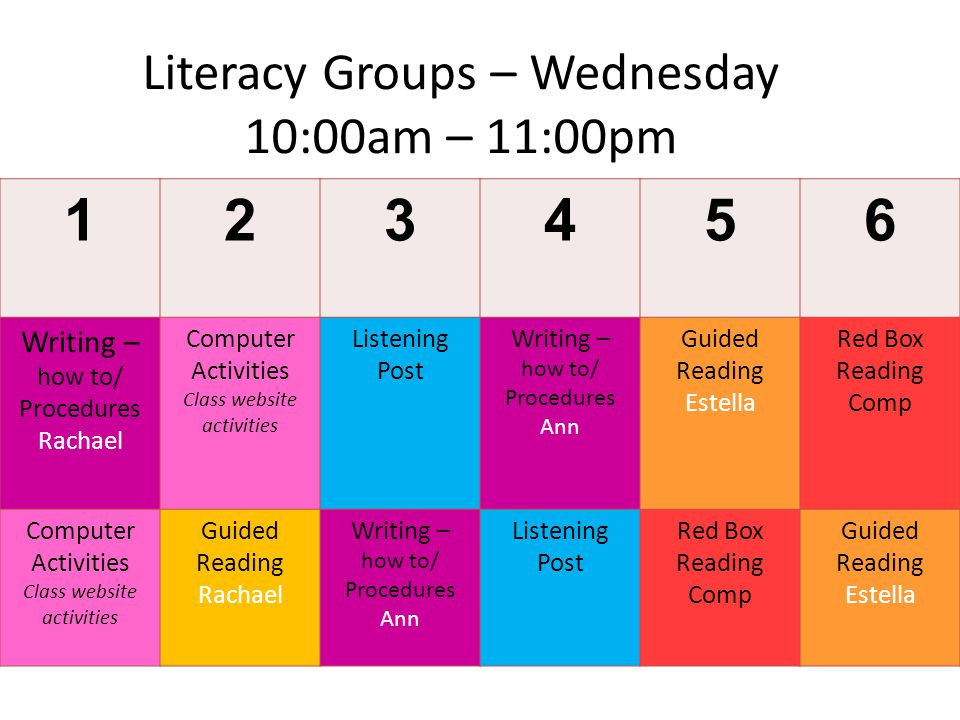 Literacy Groups – Thursday 10:00am – 11:00am 123456 Guided Reading Brooke Listening Post Red Box Reading Card Readers Theatre Ann Computer Activities Class website activities Estella Writing – how to/ Procedures Rachael Listening Post Writing – how to/ Procedures Brooke Readers Theatre Estella Red Box Reading Card Writing – how to/ Procedures Rachael Computer Activities Class website activities Ann